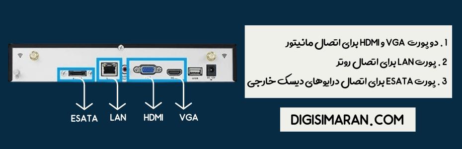 دستگاه NVR چیست